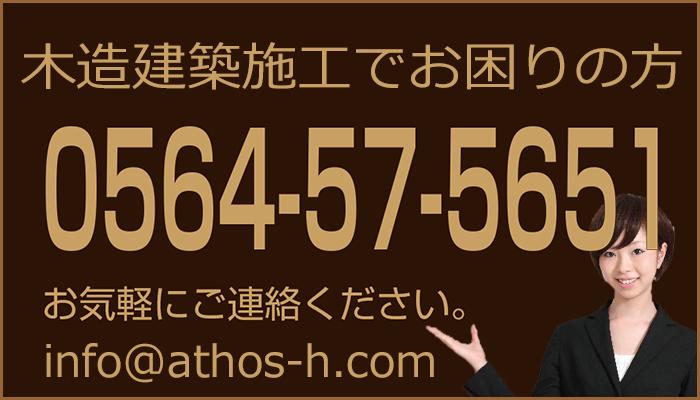 電話番号0564-57-5651